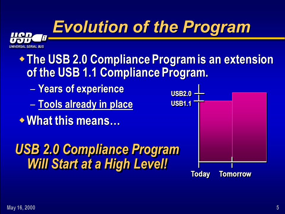 May 16, 20005 Evolution of the Program w The USB 2.0 Compliance Program is an extension of the USB 1.1 Compliance Program. – Years of experience – Too