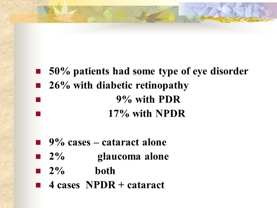 50% patients had some type of eye disorder 26% with diabetic retinopathy 9% with PDR 17% with NPDR 9% cases – cataract alone 2% glaucoma alone 2% both 4 cases NPDR + cataract