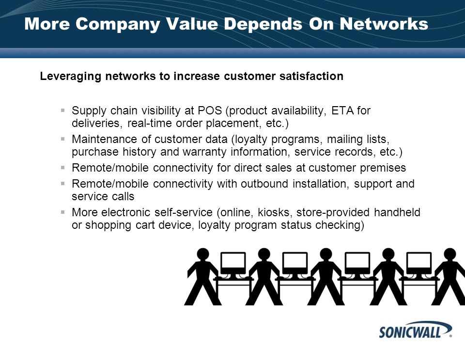 More Company Value Depends On Networks Leveraging networks to increase customer satisfaction  Supply chain visibility at POS (product availability, ETA for deliveries, real-time order placement, etc.)  Maintenance of customer data (loyalty programs, mailing lists, purchase history and warranty information, service records, etc.)  Remote/mobile connectivity for direct sales at customer premises  Remote/mobile connectivity with outbound installation, support and service calls  More electronic self-service (online, kiosks, store-provided handheld or shopping cart device, loyalty program status checking)