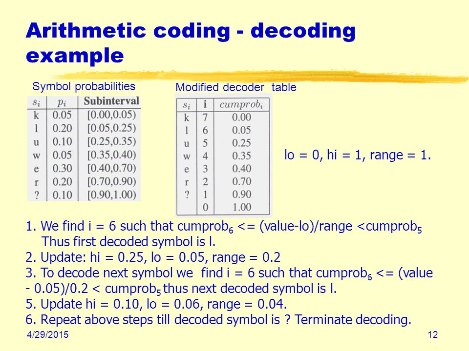 4/29/201512 Symbol probabilities Modified decoder table Arithmetic coding - decoding example 1. We find i = 6 such that cumprob 6 <= (value-lo)/range