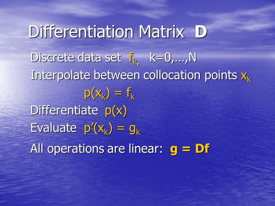 Interpolation Periodic function, equidistant points: FOURIER Periodic function, equidistant points: FOURIER Polynomial interpolation: Polynomial interpolation: Interpolation by Rational functions Interpolation by Rational functions Chebyshev points Legendre points Hermite, Laguerre