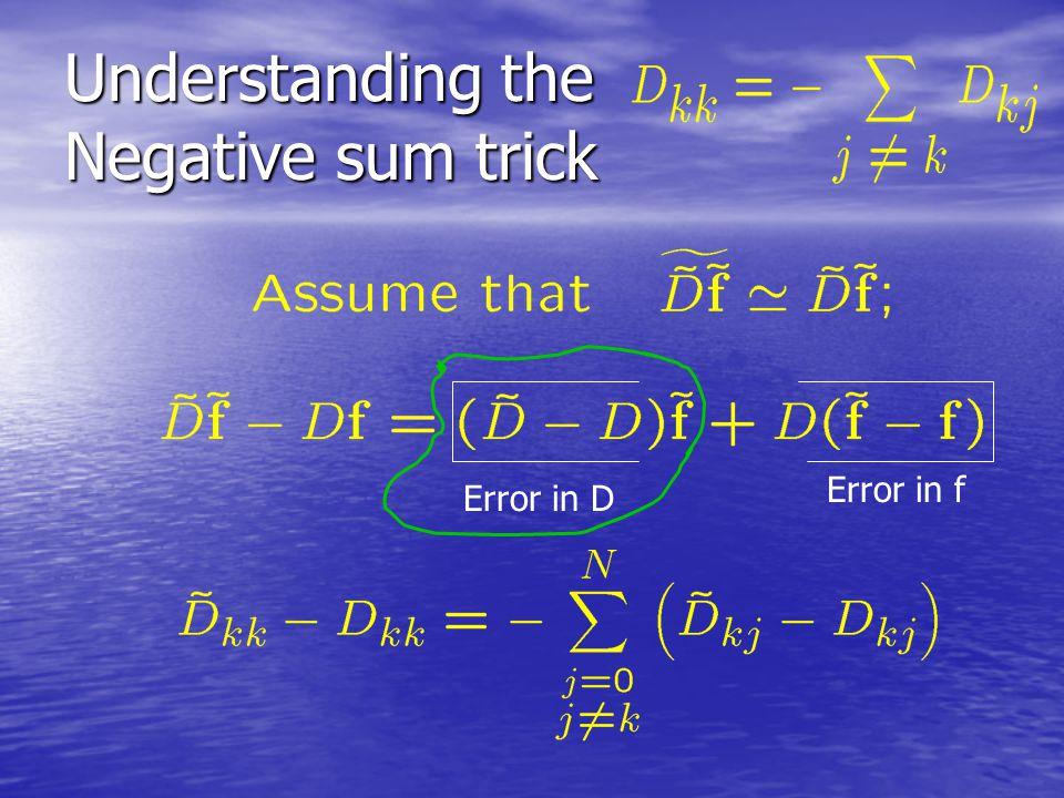 Understanding the Negative sum trick