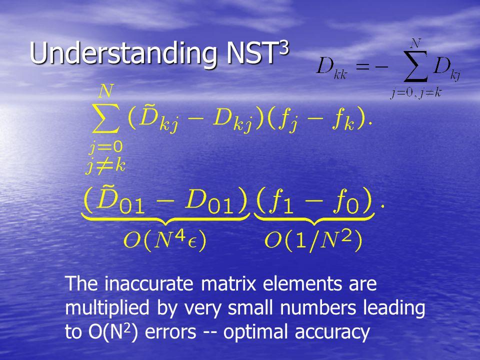 Understanding NST 2