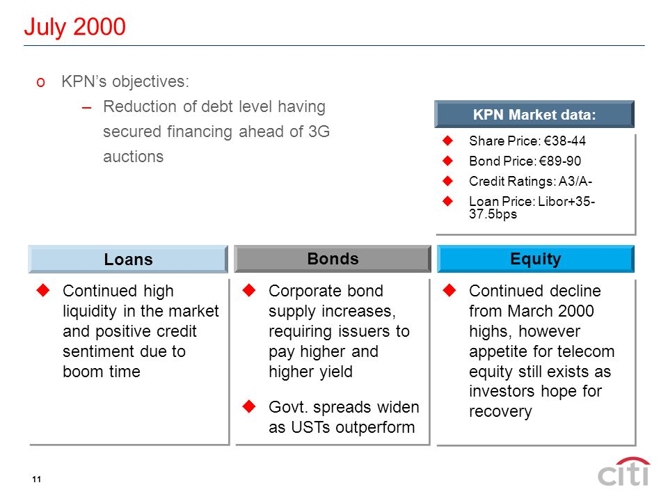 "Result? Key Features / Terms Offer Size KPN NV €6.0bn equivalent Multi-tranche Eurobond 1, 2 and 3 years 3 day European roadshow All ""pot"" 140 Joint B"