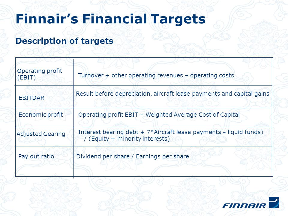 Finnair's Financial Targets Description of targets Operating profit (EBIT) EBITDAR Economic profit Pay out ratio Adjusted Gearing Turnover + other operating revenues – operating costs Result before depreciation, aircraft lease payments and capital gains Operating profit EBIT – Weighted Average Cost of Capital Interest bearing debt + 7*Aircraft lease payments – liquid funds) / (Equity + minority interests) Dividend per share / Earnings per share