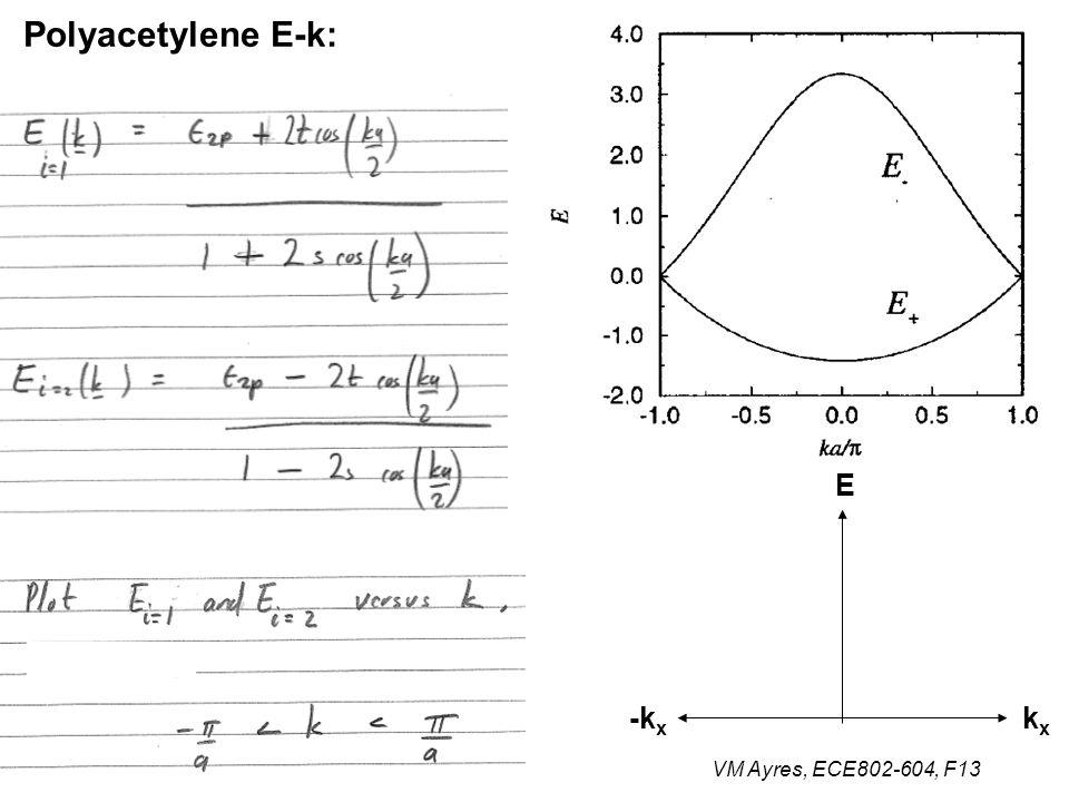 VM Ayres, ECE802-604, F13 Polyacetylene E-k: E kxkx -k x