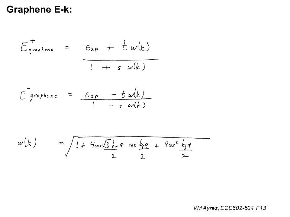 VM Ayres, ECE802-604, F13 Graphene E-k: