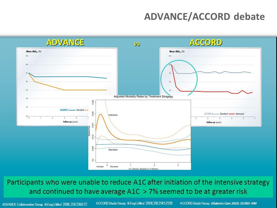 ACCORDvs ADVANCE/ACCORD debate ADVANCE ADVANCE Collaborative Group.