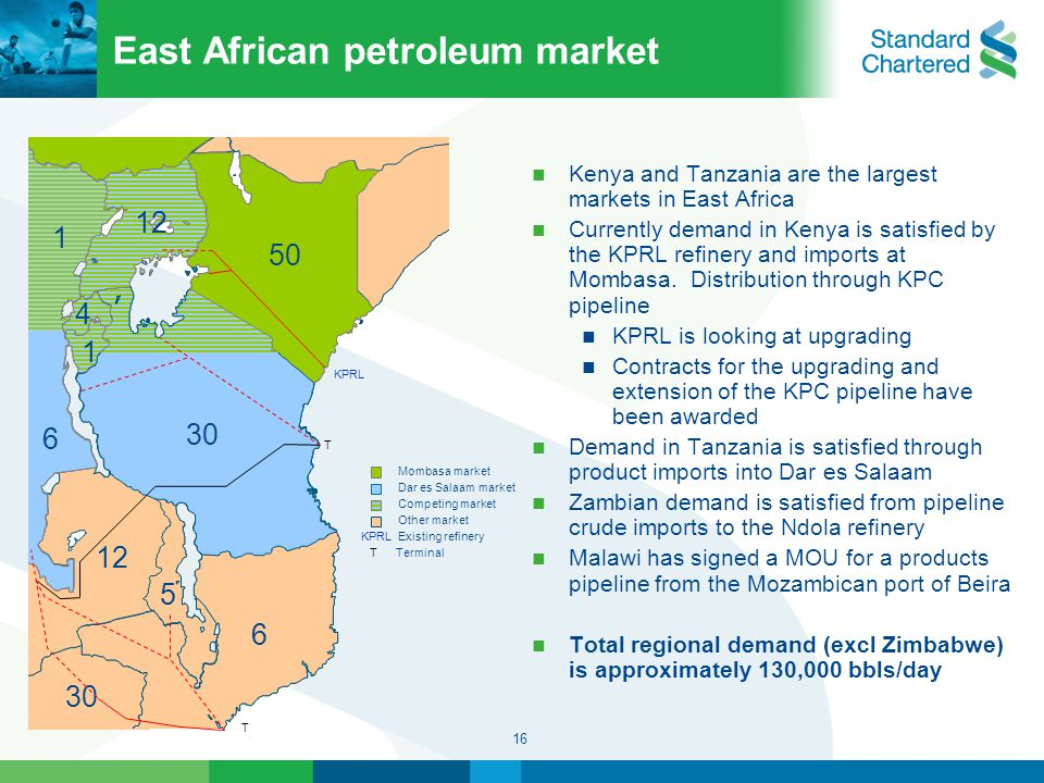 16 East African petroleum market Kenya and Tanzania are the largest markets in East Africa Currently demand in Kenya is satisfied by the KPRL refinery and imports at Mombasa.