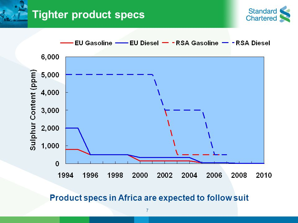 7 Tighter product specs Product specs in Africa are expected to follow suit