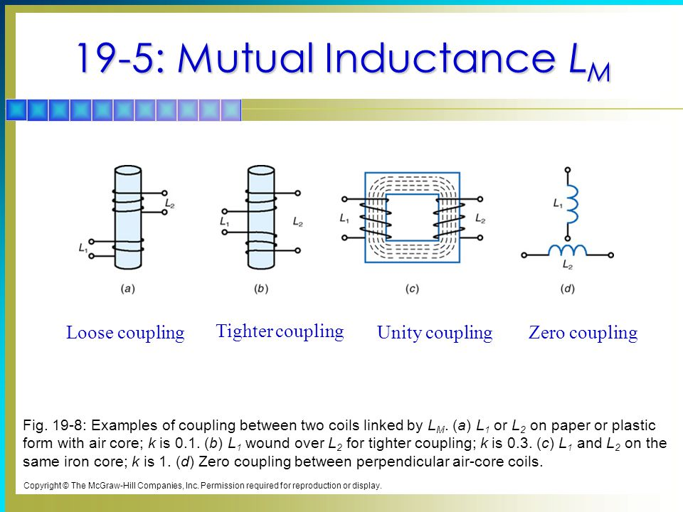 19-5: Mutual Inductance L M Copyright © The McGraw-Hill Companies, Inc.