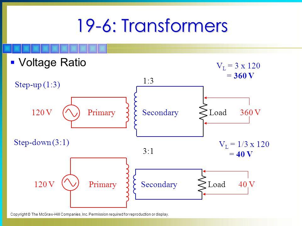 19-6: Transformers  Voltage Ratio 3:1 PrimarySecondaryLoad120 V40 V 1:3 PrimarySecondaryLoad120 V360 V Copyright © The McGraw-Hill Companies, Inc.