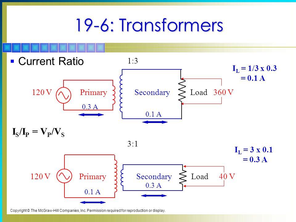 19-6: Transformers  Current Ratio 3:1 PrimarySecondaryLoad120 V40 V 0.1 A 0.3 A 1:3 120 VPrimarySecondaryLoad360 V 0.3 A 0.1 A Copyright © The McGraw-Hill Companies, Inc.