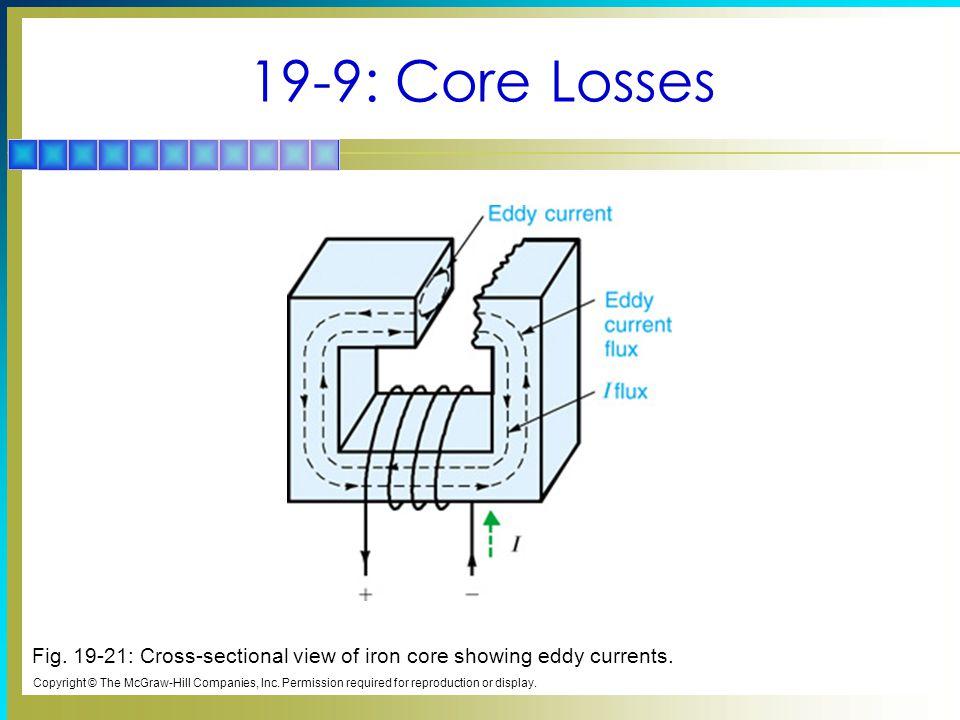 19-9: Core Losses Copyright © The McGraw-Hill Companies, Inc.