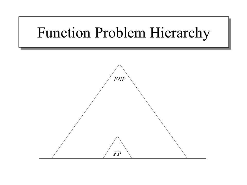 Function Problem Hierarchy FP FNP