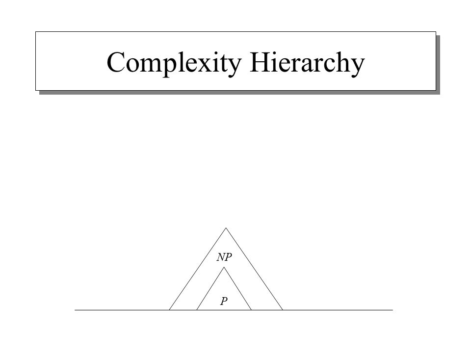 Complexity Hierarchy P NP