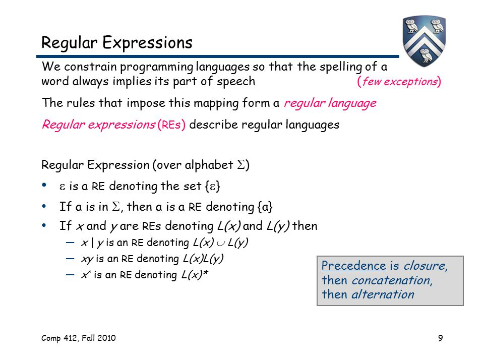 Comp 412, Fall 20109 Regular Expressions We constrain programming languages so that the spelling of a word always implies its part of speech ( few exc