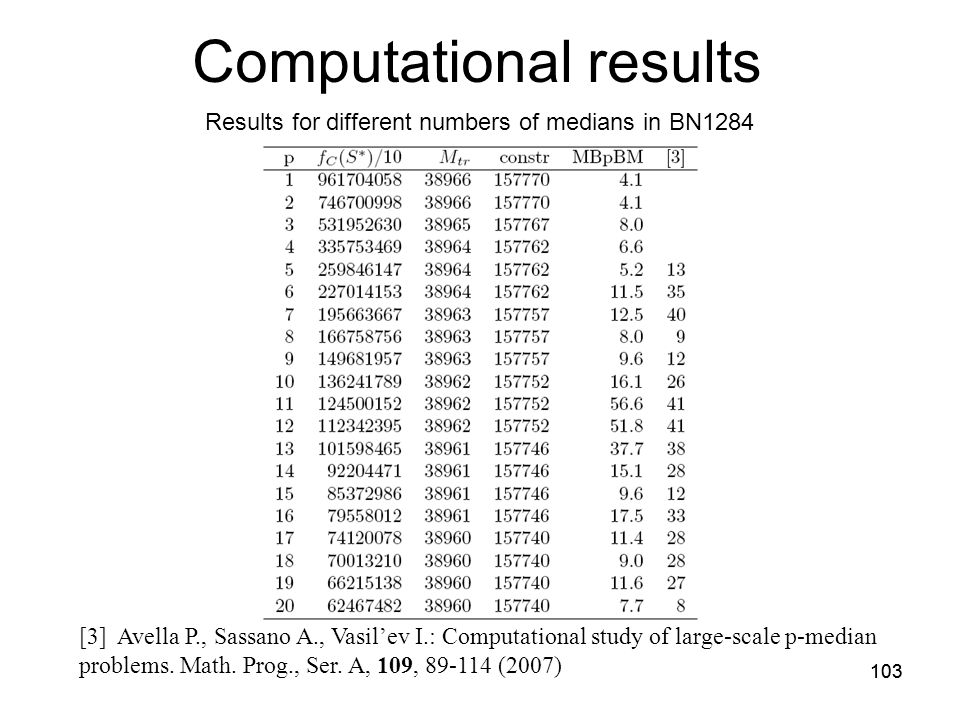 103 Computational results Results for different numbers of medians in BN1284 [3]Avella P., Sassano A., Vasil'ev I.: Computational study of large-scale p-median problems.