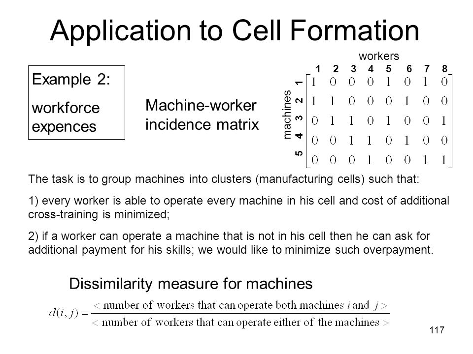 117 Application to Cell Formation Machine-worker incidence matrix Dissimilarity measure for machines Example 2: workforce expences The task is to group machines into clusters (manufacturing cells) such that: 1) every worker is able to operate every machine in his cell and cost of additional cross-training is minimized; 2) if a worker can operate a machine that is not in his cell then he can ask for additional payment for his skills; we would like to minimize such overpayment.