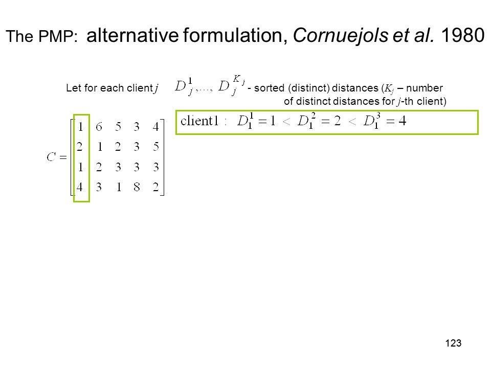 123 The PMP: alternative formulation, Cornuejols et al.