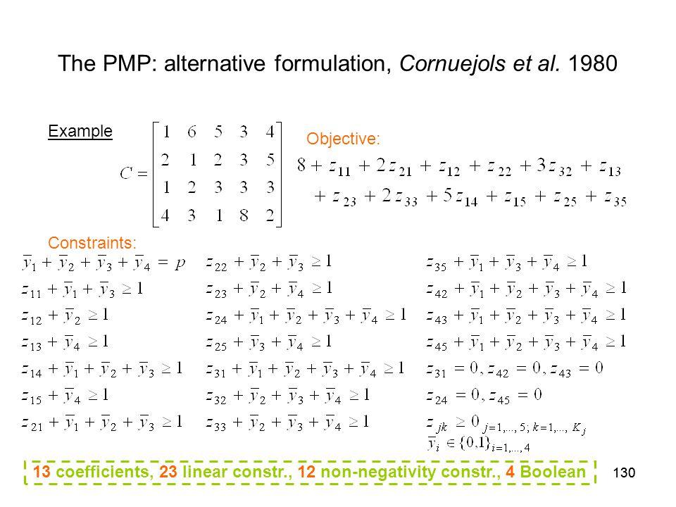 130 The PMP: alternative formulation, Cornuejols et al.