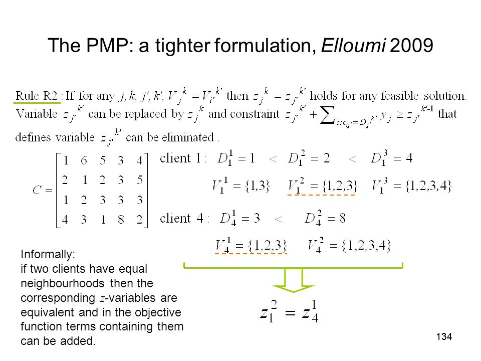 134 The PMP: a tighter formulation, Elloumi 2009 Informally: if two clients have equal neighbourhoods then the corresponding z -variables are equivalent and in the objective function terms containing them can be added.