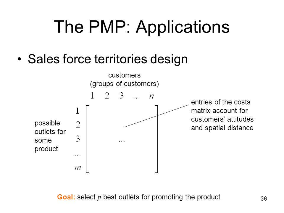 36 The PMP: Applications Sales force territories design possible outlets for some product customers (groups of customers) entries of the costs matrix account for customers' attitudes and spatial distance Goal: select p best outlets for promoting the product