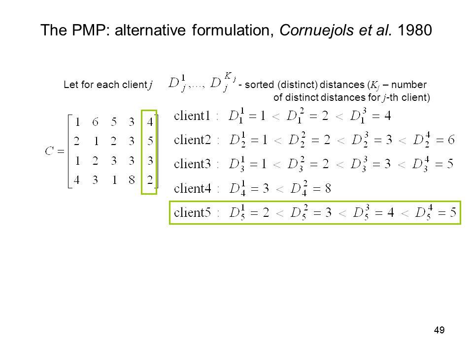 49 The PMP: alternative formulation, Cornuejols et al.