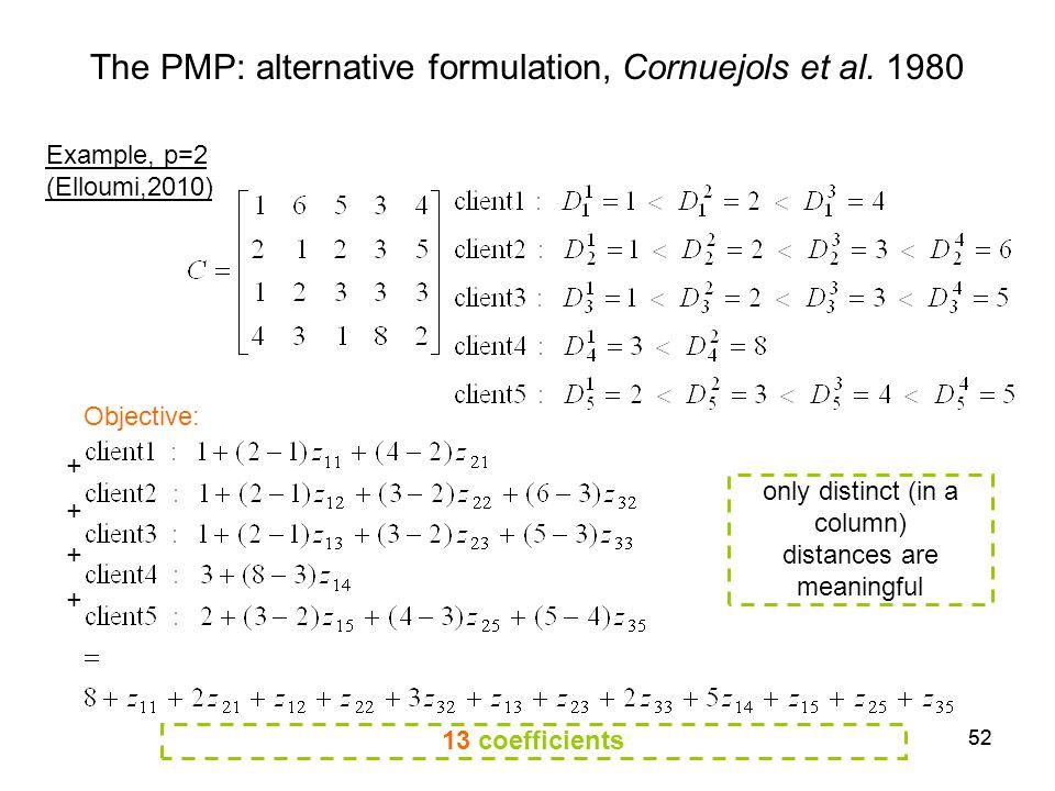52 The PMP: alternative formulation, Cornuejols et al.