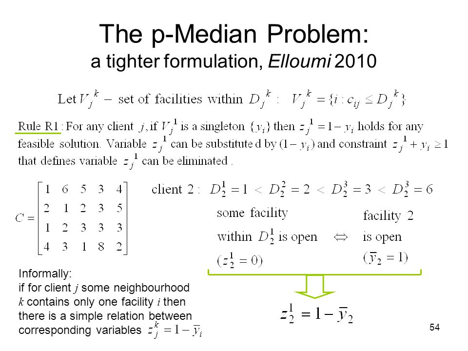 54 The p-Median Problem: a tighter formulation, Elloumi 2010 Informally: if for client j some neighbourhood k contains only one facility i then there is a simple relation between corresponding variables