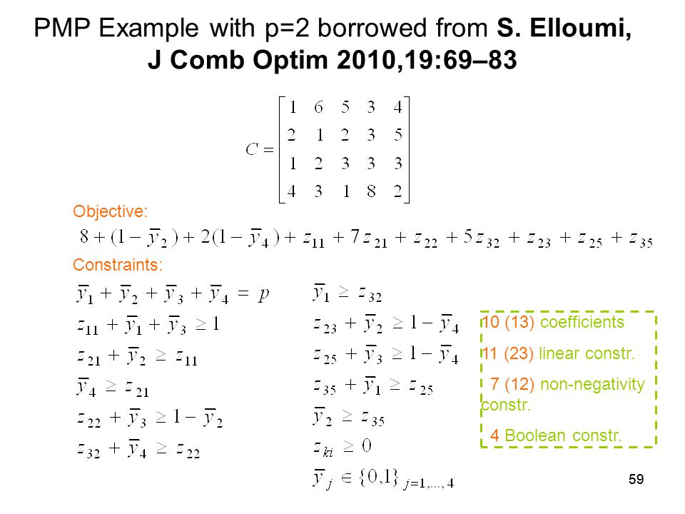 59 PMP Example with p=2 borrowed from S.