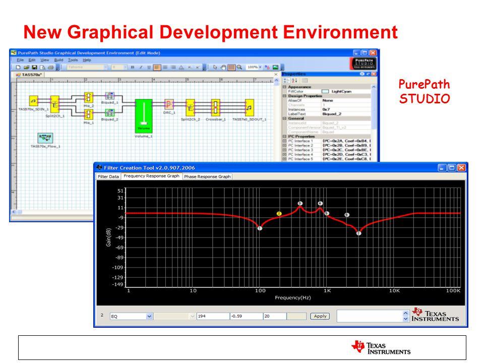 New Graphical Development Environment PurePath STUDIO