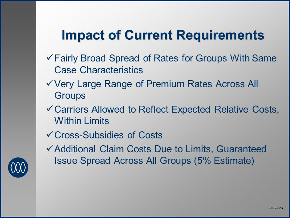 Milliman USA Impact of Current Requirements Fairly Broad Spread of Rates for Groups With Same Case Characteristics Very Large Range of Premium Rates Across All Groups Carriers Allowed to Reflect Expected Relative Costs, Within Limits Cross-Subsidies of Costs Additional Claim Costs Due to Limits, Guaranteed Issue Spread Across All Groups (5% Estimate)