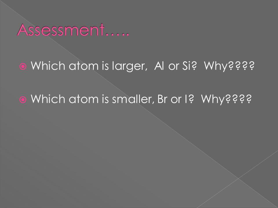http://www.youtube.com/watch v=xjEJl88AYMo http://www.mhhe.com/physsci/chemistry/essentialchemistry/flash/atomic4.swf