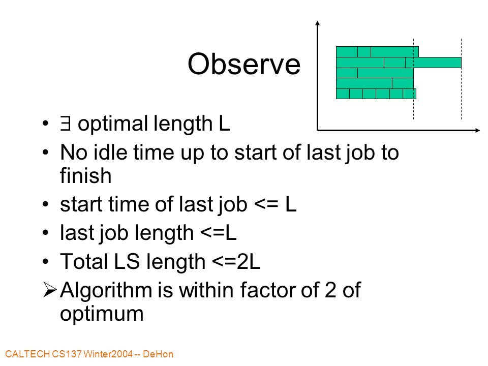CALTECH CS137 Winter2004 -- DeHon Observe  optimal length L No idle time up to start of last job to finish start time of last job <= L last job lengt