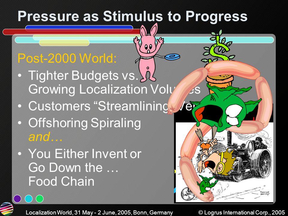 Pressure as Stimulus to Progress Localization World, 31 May - 2 June, 2005, Bonn, Germany© Logrus International Corp., 2005 Post-2000 World: Tighter Budgets vs.