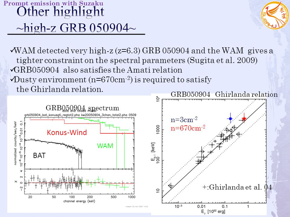 BAT Konus-Wind WAM Swift-BAT Prompt emission with Suzaku WAM detected very high-z (z=6.3) GRB 050904 and the WAM gives a tighter constraint on the spe