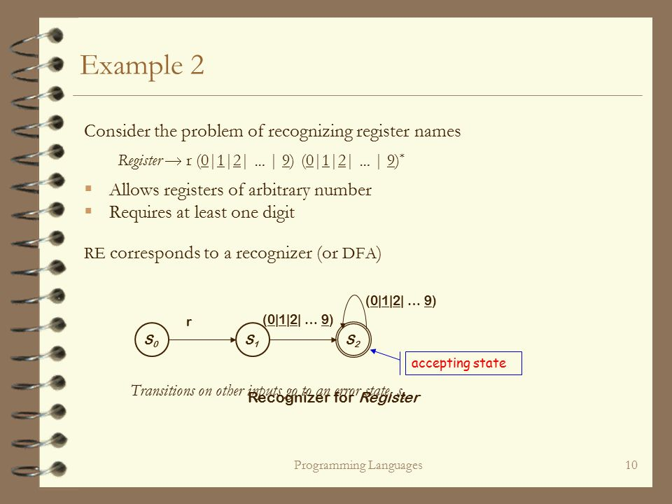Programming Languages10 Consider the problem of recognizing register names Register  r (0|1|2| … | 9) (0|1|2| … | 9) *  Allows registers of arbitrary number  Requires at least one digit RE corresponds to a recognizer (or DFA ) Transitions on other inputs go to an error state, s e Example 2 S0S0 S2S2 S1S1 r (0|1|2| … 9) accepting state (0|1|2| … 9) Recognizer for Register