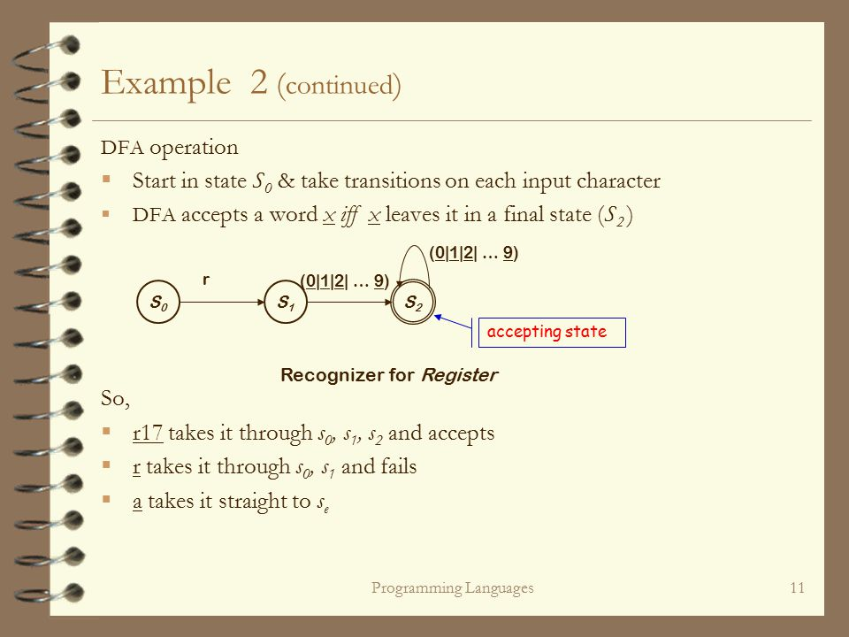 Programming Languages11 DFA operation  Start in state S 0 & take transitions on each input character  DFA accepts a word x iff x leaves it in a final state (S 2 ) So,  r17 takes it through s 0, s 1, s 2 and accepts  r takes it through s 0, s 1 and fails  a takes it straight to s e Example 2 ( continued ) S0S0 S2S2 S1S1 r (0|1|2| … 9) accepting state (0|1|2| … 9) Recognizer for Register