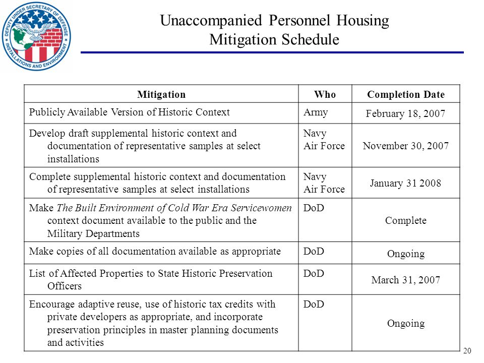 20 Unaccompanied Personnel Housing Mitigation Schedule MitigationWhoCompletion Date Publicly Available Version of Historic ContextArmy February 18, 2007 Develop draft supplemental historic context and documentation of representative samples at select installations Navy Air Force November 30, 2007 Complete supplemental historic context and documentation of representative samples at select installations Navy Air Force January 31 2008 Make The Built Environment of Cold War Era Servicewomen context document available to the public and the Military Departments DoD Complete Make copies of all documentation available as appropriateDoD Ongoing List of Affected Properties to State Historic Preservation Officers DoD March 31, 2007 Encourage adaptive reuse, use of historic tax credits with private developers as appropriate, and incorporate preservation principles in master planning documents and activities DoD Ongoing