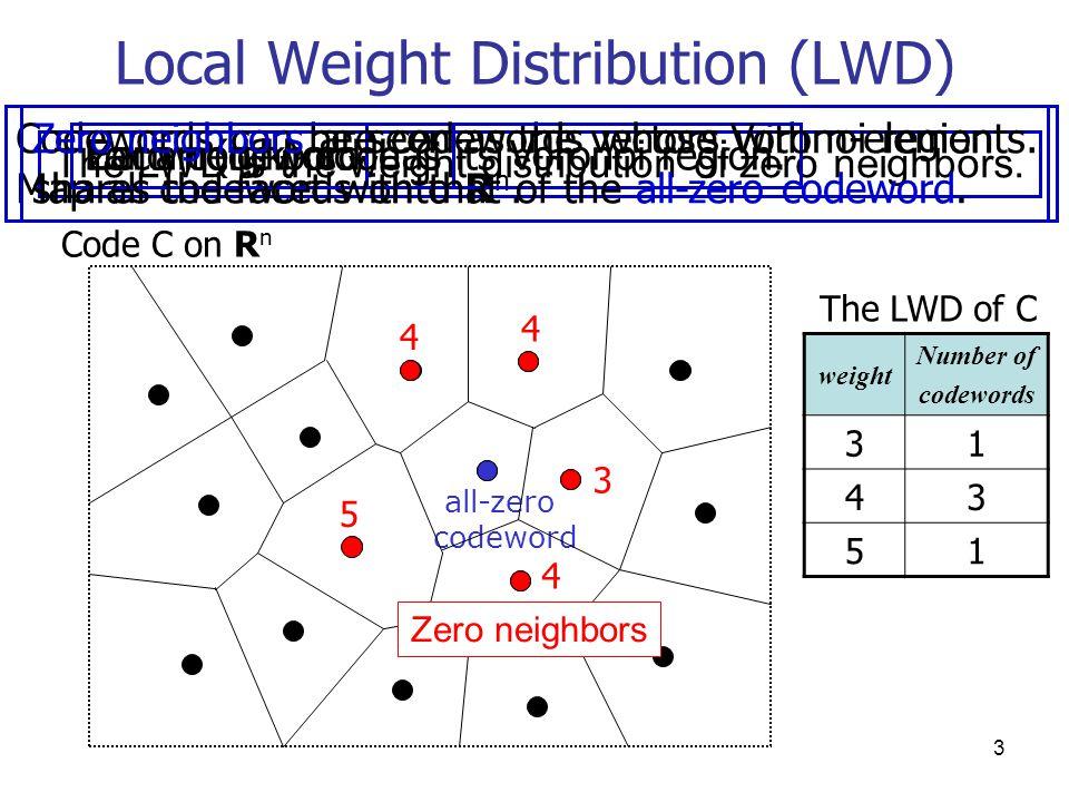 3 Local Weight Distribution (LWD) all-zero codeword Zero neighbors The LWD is the weight distribution of zero neighbors.