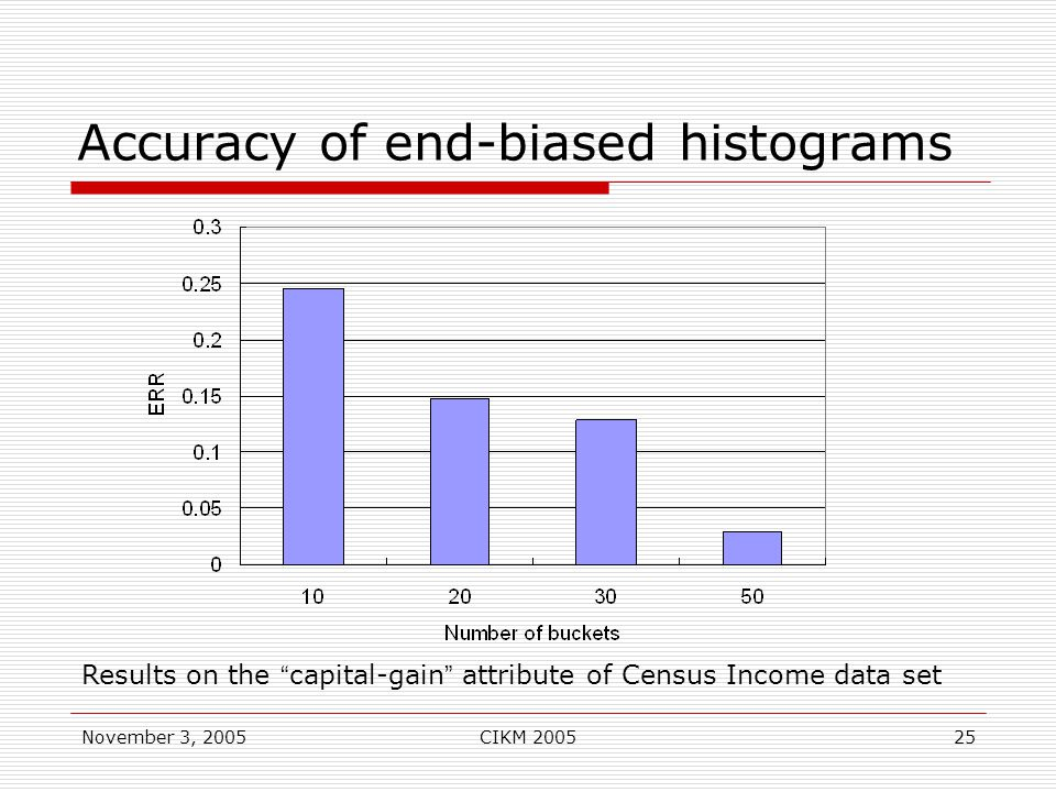 November 3, 2005CIKM 200525 Accuracy of end-biased histograms Results on the capital-gain attribute of Census Income data set