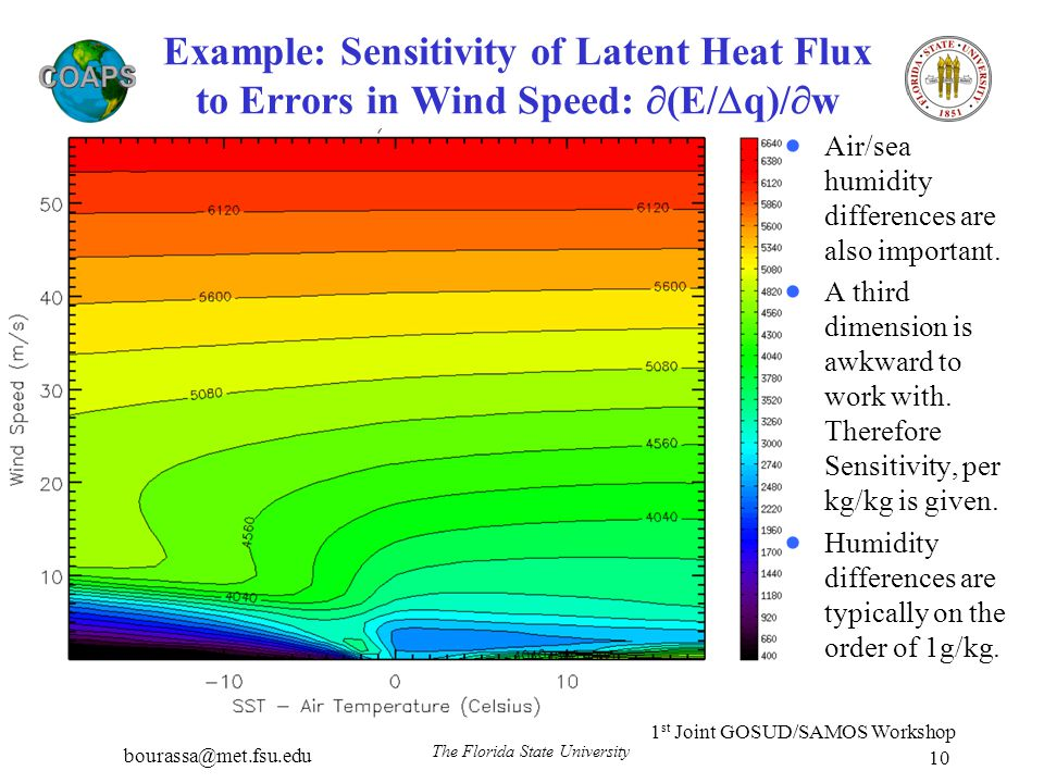 bourassa@met.fsu.edu 1 st Joint GOSUD/SAMOS Workshop The Florida State University 10 Example: Sensitivity of Latent Heat Flux to Errors in Wind Speed: