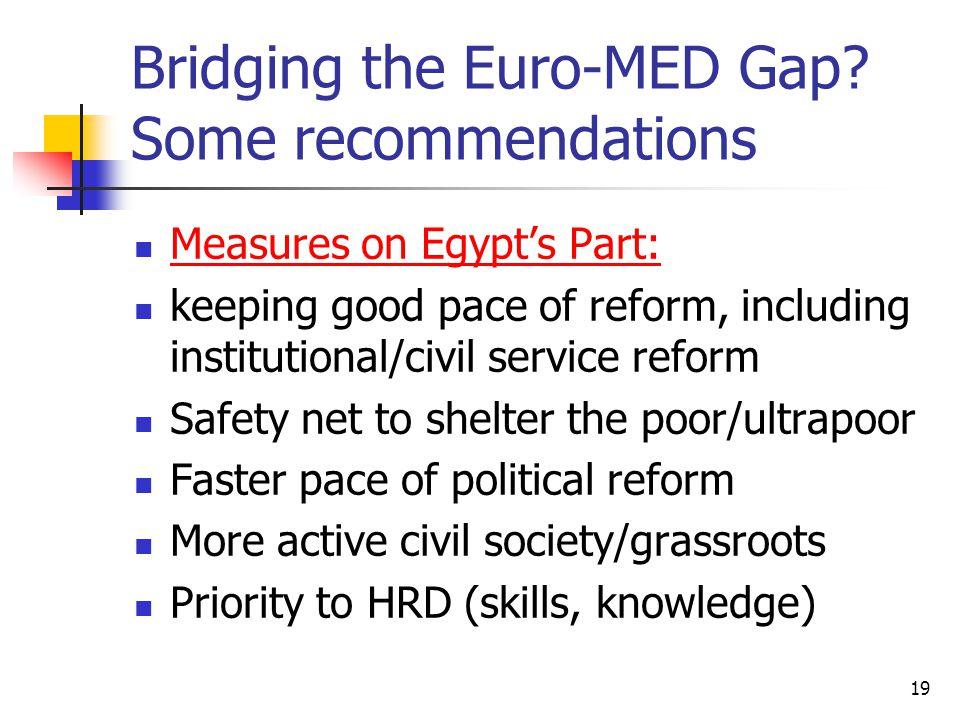 19 Bridging the Euro-MED Gap.