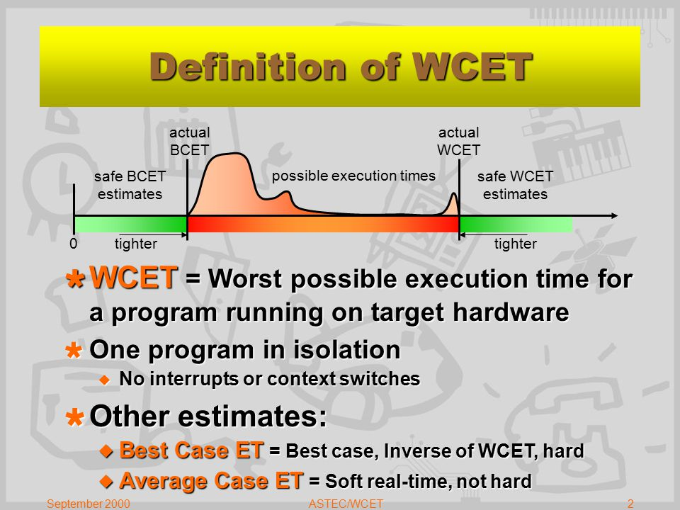 September 2000ASTEC/WCET2 Definition of WCET  WCET = Worst possible execution time for a program running on target hardware  One program in isolation  No interrupts or context switches  Other estimates:  Best Case ET = Best case, Inverse of WCET, hard  Average Case ET = Soft real-time, not hard 0tighter safe BCET estimates safe WCET estimates actual BCET actual WCET possible execution times