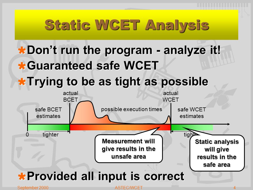 September 2000ASTEC/WCET4 Static WCET Analysis  Don't run the program - analyze it.