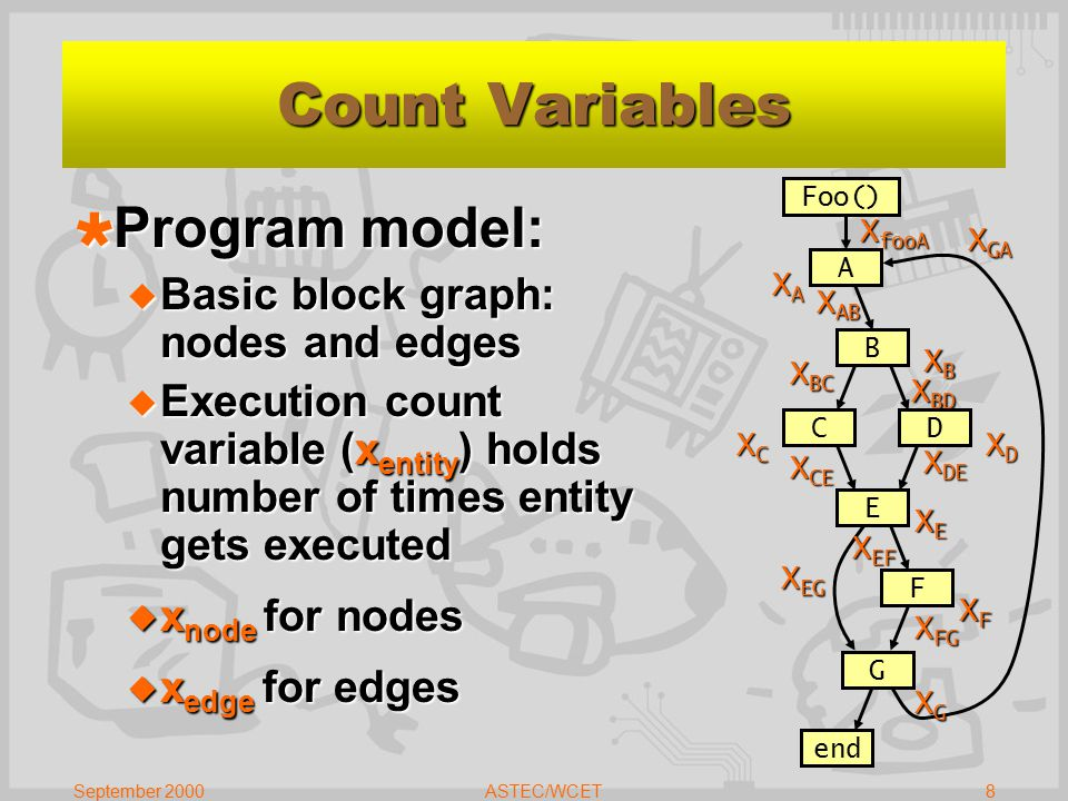 September 2000ASTEC/WCET8  Program model:  Basic block graph: nodes and edges  Execution count variable (x entity ) holds number of times entity gets executed Foo() C A B D E F G end Count Variables XAXAXAXA XBXBXBXB XCXCXCXC XDXDXDXD XEXEXEXE XFXFXFXF XGXGXGXG  x node for nodes X GA X AB X BC X BD X DE X EG X CE X EF X FG X fooA  x edge for edges