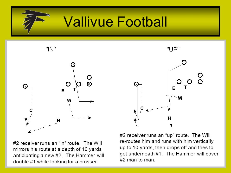 Vallivue Football #2 receiver runs an in route.