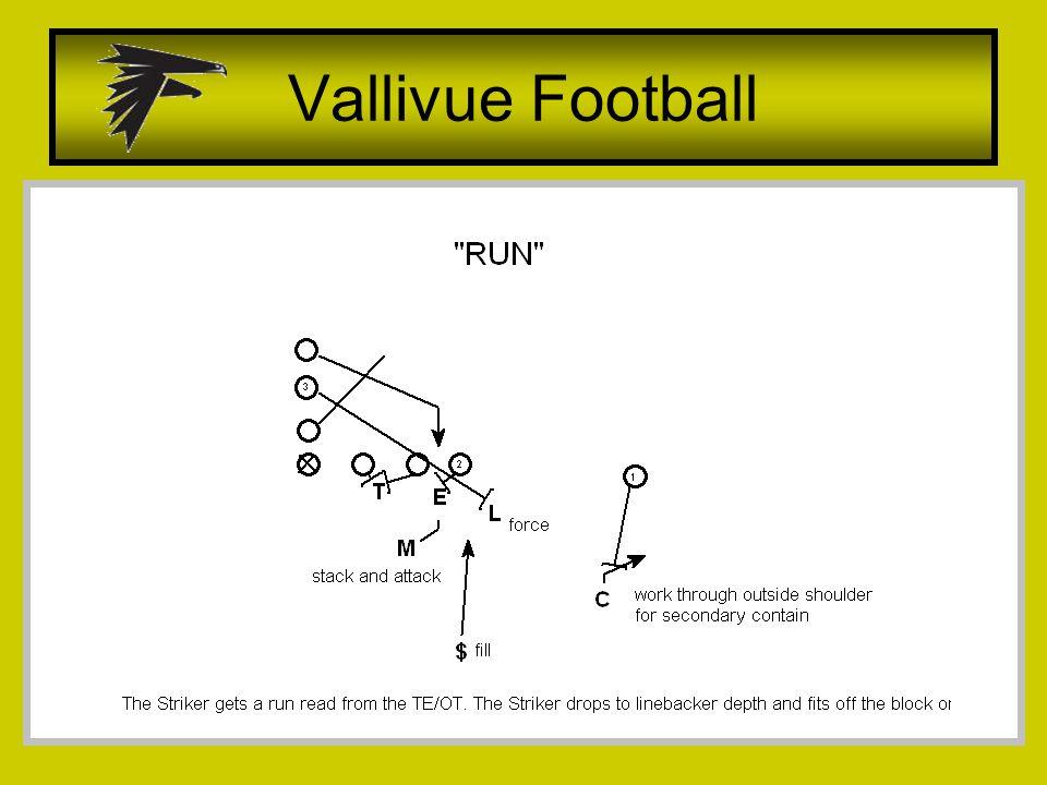 Vallivue Football