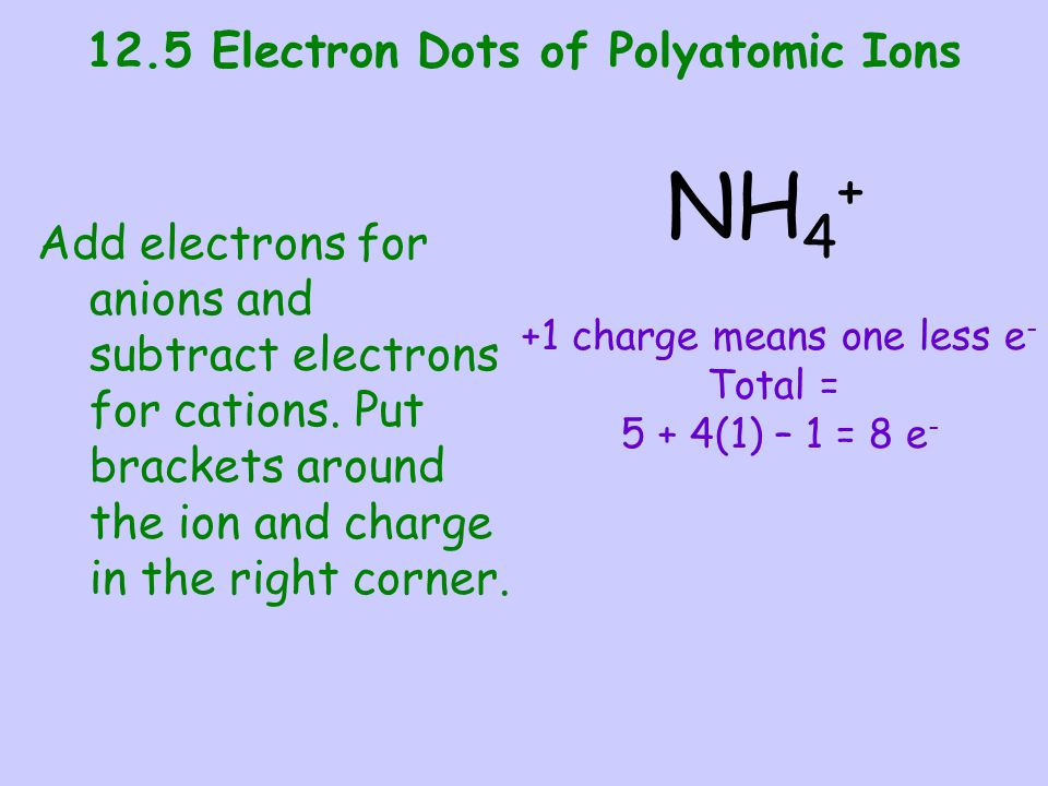 12.5 Electron Dots of Polyatomic Ions Add electrons for anions and subtract electrons for cations. Put brackets around the ion and charge in the right